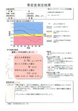 骨密度測定結果例(要指導分)